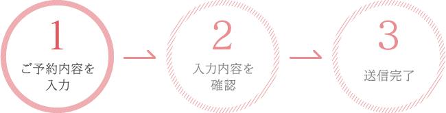 1.ご予約内容を入力